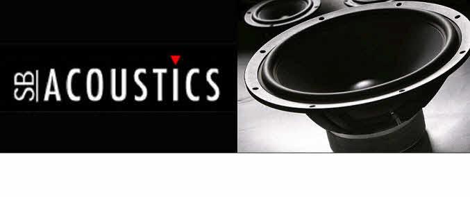 SB Acoustics Woofers